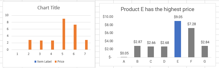 Templates for Excel Charts