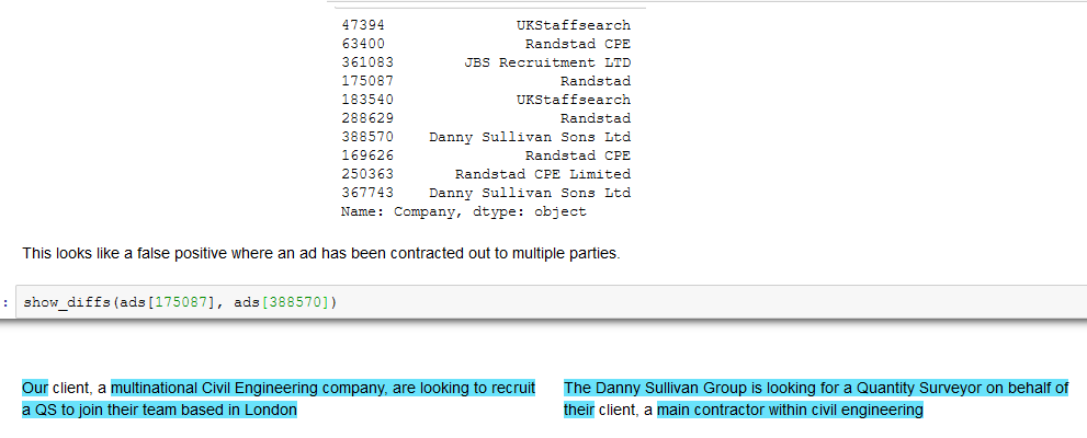 Finding Duplicate Companies with Cliques