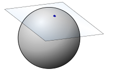 Centroid of Points on the Surface of a Sphere