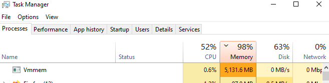 Why is Vmemm Using All My Memory?